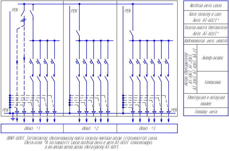 Однолинейная схема щита фото