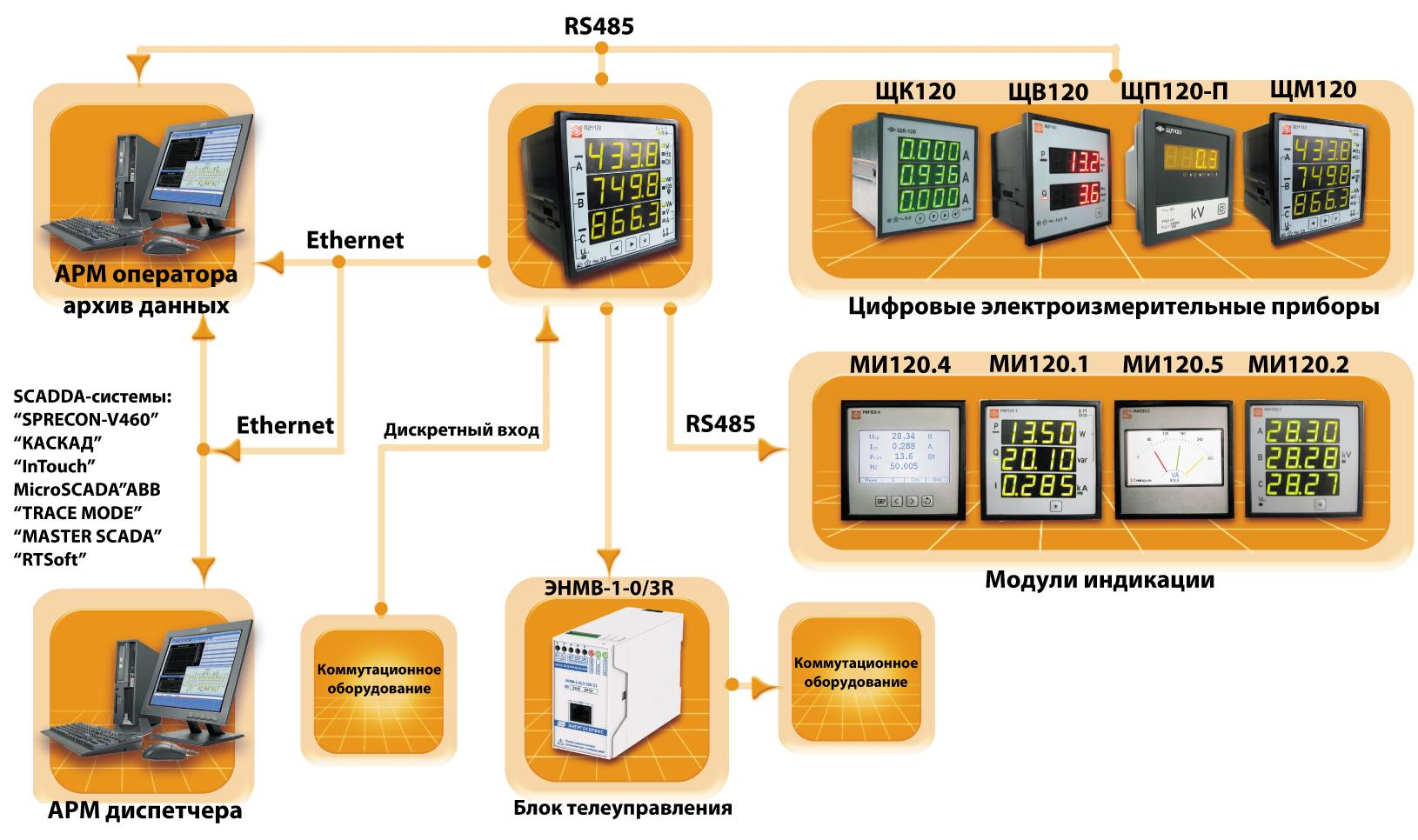 Щм120 380в схема подключения